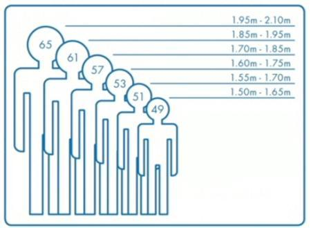 Bike Sizing For Men Bike Sizing Guide